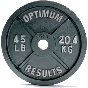 optimum results